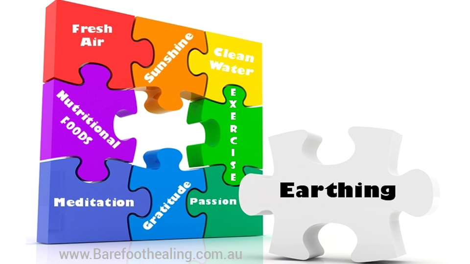 How Could Earthing Help You